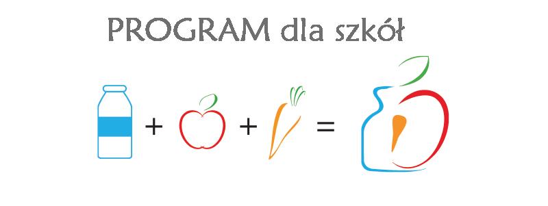 Konkurs edukacyjny ''Mleko + Owoce => Super Moce''